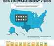 Wind, solar & water energy can power Texas by 2050