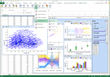 Analytic Solver Platform - Powerful Data Mining and Text Mining in Excel