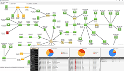 CTG Network Map provides a graphical display of network assets and their connection.