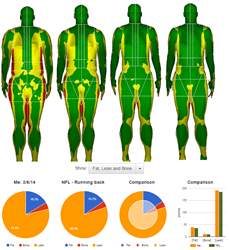 FitTrace app sample body composition images