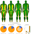 FitTrace Announces Release of Version 2.0 of its Body Composition App
