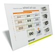Envirosight offers Complimentary CCTV Crawler Wheel Configuration Poster