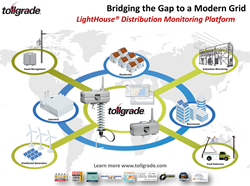 Bridging the gap to a modern grid with Tollgrade Predictive Grid Analytics software