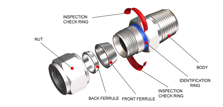 tube fitting patent helps eliminate leaks