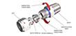 Compression Fitting, Swagelok, Parker, Valves, Tube End, Stainless, PSI