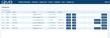 AMGtime Proudly Announces Web Partner Portal