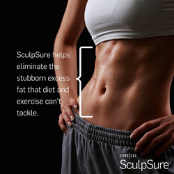 SculpSure™: The Worlds First Non-invasive Laser Treatment for Fat Reduction