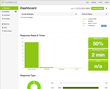 TextRecruit Launches New Platform - Gives Recruiters Fresh Insights into Texting Campaigns