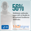 New CDC Vital Signs Report: Multistate foodborne disease outbreaks sicken thousands, highlight need for action