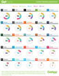 GetApp Reveals Top Content Marketing Applications Based on its Q3 GetRank