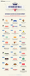 "RallyPoint & Discount Soldier Infographic Reveals ""40 Veterans Day Perks You'll Want To Use"""