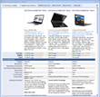 Aspire Technologies, Inc. Releases New Advanced Etilize Integration for QuoteWerks Version 5.1