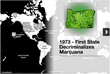 Interactive Timeline of the History of Marijuana Legalization