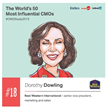 Best Western's Dorothy Dowling Named One of the Top 50 Most Influential CMOs
