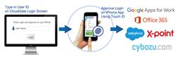 CloudGate Fingerprint Authentication