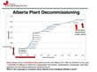 Alberta coal plants have an existing federally scheduled phase out