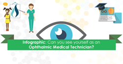 Career Quest Ophthalmic Medical Technician Infographic