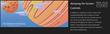 Final Cut Pro X ProDrop Toon Plugin from Pixel Film Studios.