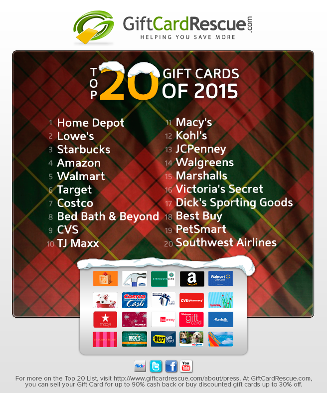 Releases annual top 20 gift card list for Best cards of 2015