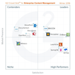 The Best Enterprise Content Management Software According to G2 Crowd Winter 2016 Rankings, Based on User Reviews