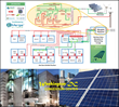 EMerge Alliance Solar Microgrid to Power Greenbuild 2015 Tradeshow Floor Pavilion