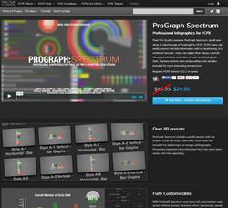 Pixel Film Studios ProGraph Spectrum Plugin.