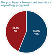 Law Departments Starting to Embrace Metrics and Reporting, Says Eighth Annual Law Department Operations Survey