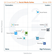 The Best Social Media Suites According to G2 Crowd Winter 2016 Rankings, Based on User Reviews