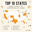 Dot & Bo Study Reveals the Top 10 States Most Likely to Entertain at Home
