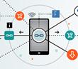 Pure Oxygen Labs Announces URLgenius Deep Linking Platform Surpasses Seven Thousand Small Business Users