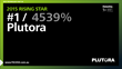 Plutora Grows 4500%