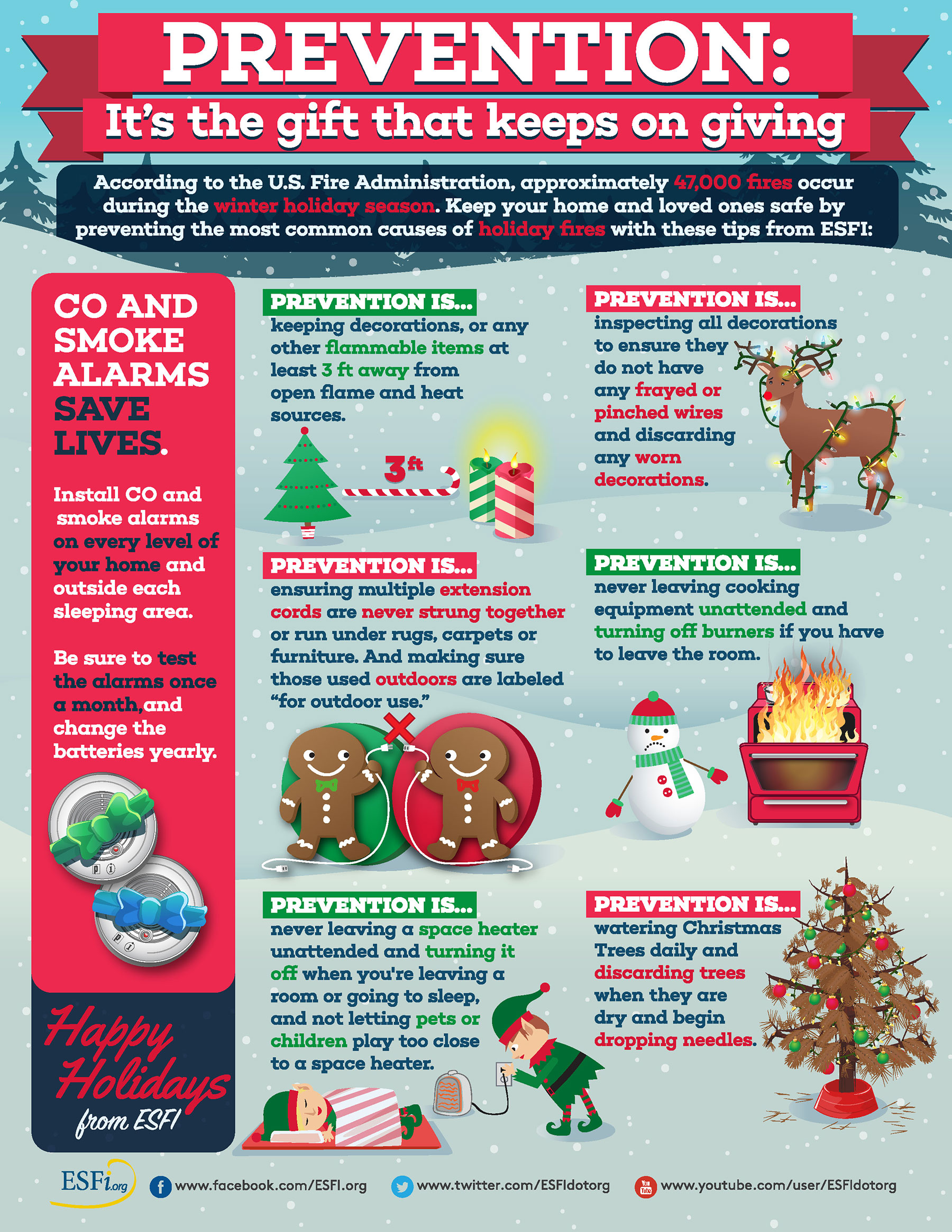 Infographic Add Safety To Your Holiday Marketing Mix