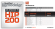 LeafFilter Ranks No. 7 on Qualified Remodeler Magazine's Home Improvement Pros 200 List