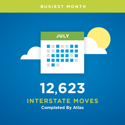 Atlas data reveals slowest & busiest times of year for moving