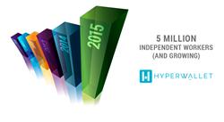 Hyperwallet graphic