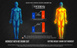 New Study Shows Kutting Weight Sauna Suit Benefits Fitness and Weight Loss Goals
