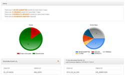 The Endpoint Adjudication DashBoard