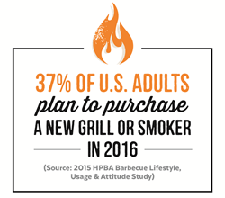 Hearth, Patio U0026 Barbecue Association Survey Reveals High Consumer Interest  In Purchasing New Grills And Exploring New Barbecuing Techniques In 2016