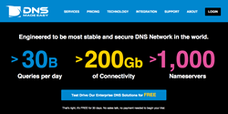 New Site DNS Made Easy