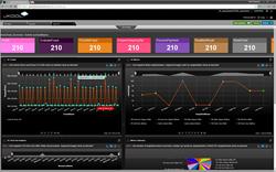 jKool provides instant application analytics