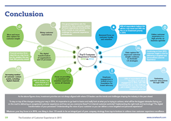 CX Network Evolution Customer Experience