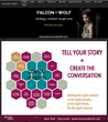 The Falcon + Wolf Approach to Content for Integrated Brand Strategy