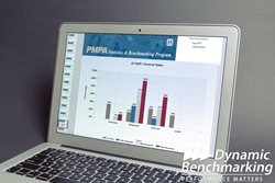 Dynamic Benchmarking MPIF PMPA