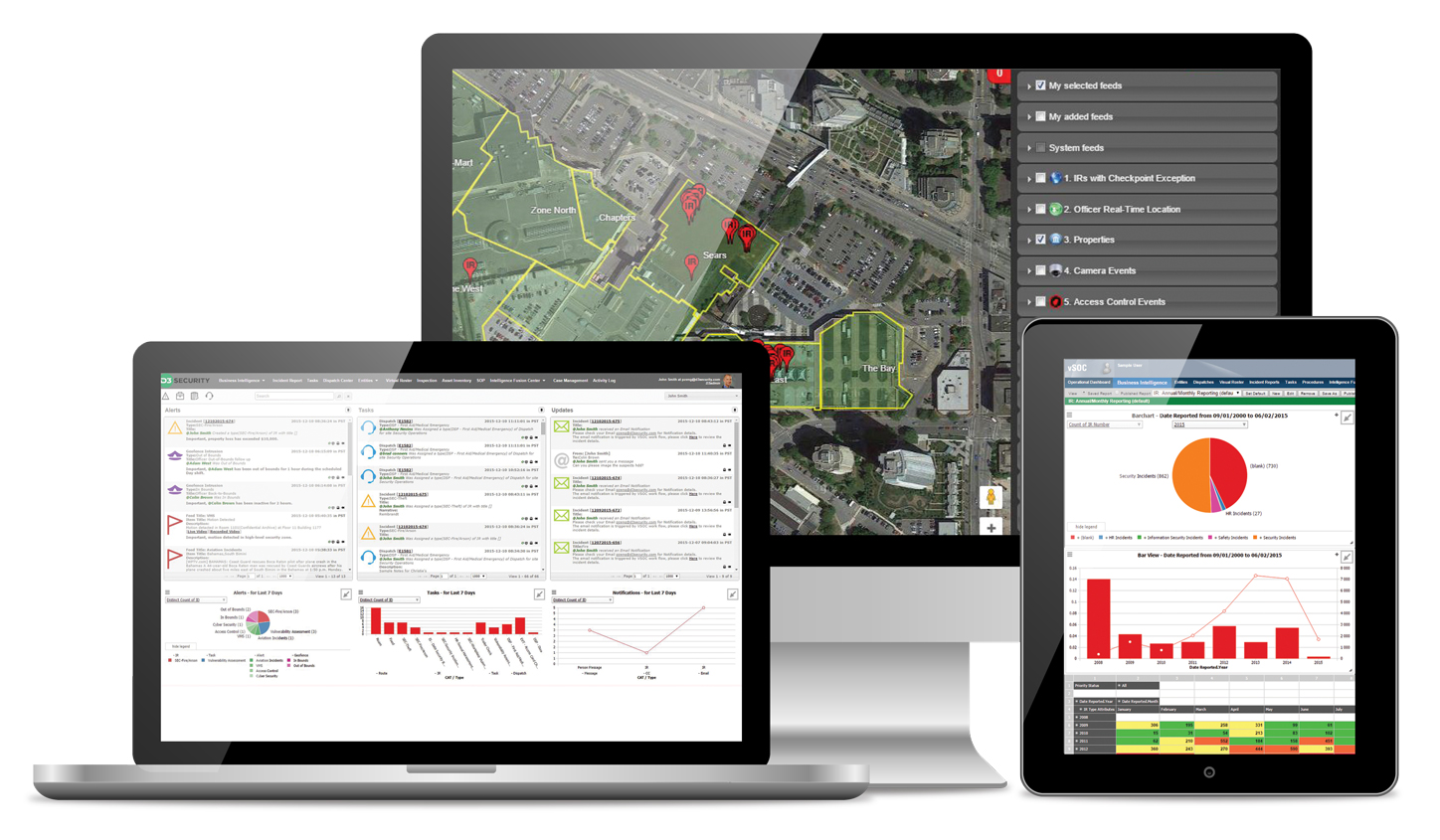 Middle East Incident Management Software and Physical ...