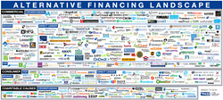 Alternative financing and crowdfunding vendors identified by The Kaplan Group