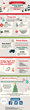 iContainers Releases New Infographics Highlighting Key Commerce Facts During 2015 Holiday Season