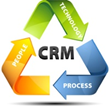CallRevu Announces CRM Certified Integration with ELEAD1ONE's CRM