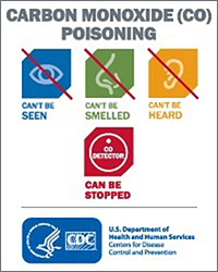 an analysis of the dangers of carbon monoxide and methods of prevention of carbon monoxide poisoning
