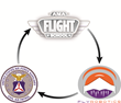 Academy of Model Aeronautics, Fly Robotics, and Civil Air Patrol Team Up to Provide sUAS Training to Cadets