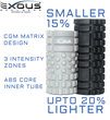 EXOUS Bodygear Announce All New Design - Smaller, Lighter, Smarter, High Density Foam Roller For Improved Deep Tissue Massage & Trigger Point Therapy